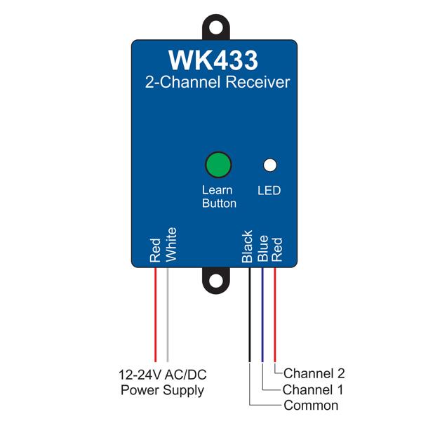 Receiver for wireless keypad